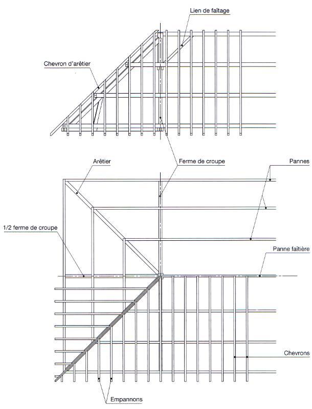 les charpentes bois traditionnelles. Black Bedroom Furniture Sets. Home Design Ideas
