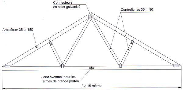 Charpente Bois Fermette : Fermettes: fermes tr?s all?g?es, dispos?es ?entraxes faibles: 60