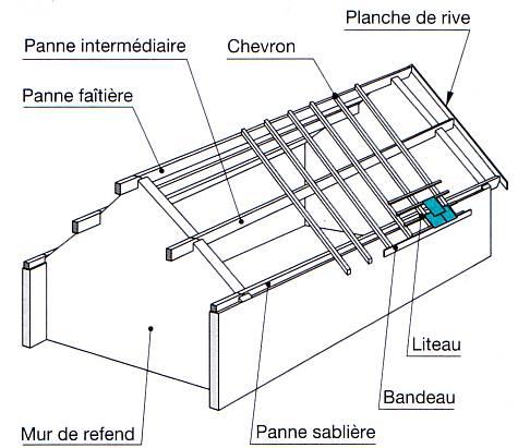 charpente traditionnelle distance entre chevron
