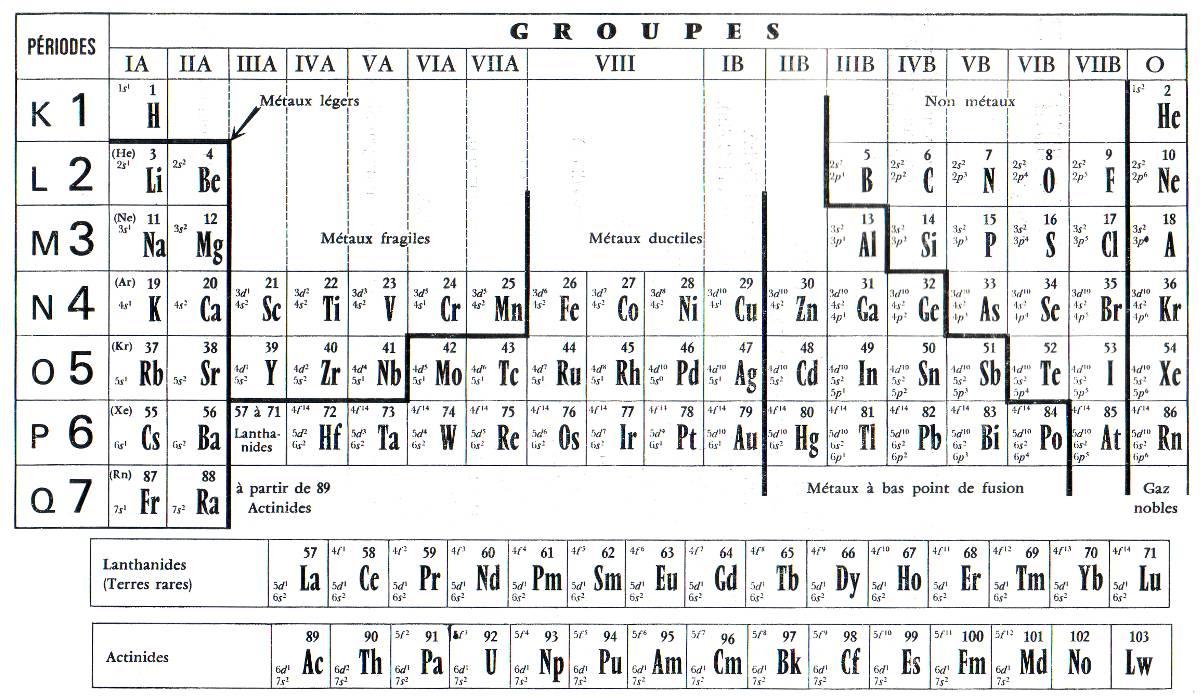 Physique La Mati 232 Re