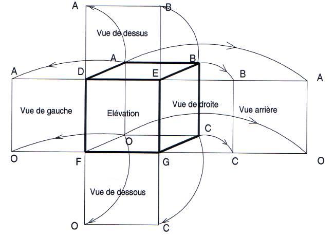 Elevation Sur Un Plan : Typologie des dessins en construction métallique