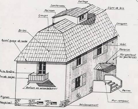 la terminologie en construction m tallique. Black Bedroom Furniture Sets. Home Design Ideas