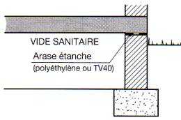 Fondations des b timents for Fondation vide sanitaire