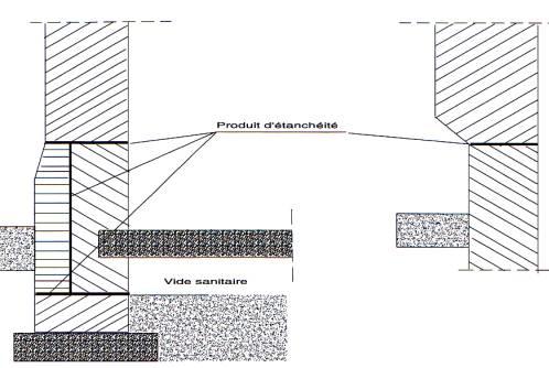 Superb Vide Sanitaire Ventilé: évite Lu0027humidification Des Planchers Proches Du Sol: