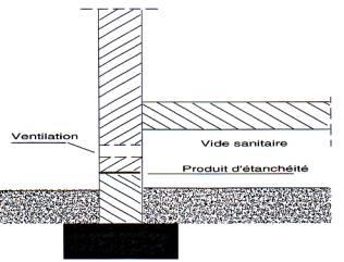 ... Suppression Des Condensations Et évacuation De Lu0027eau De Composition Des  Dalles Grâce à La Ventilation
