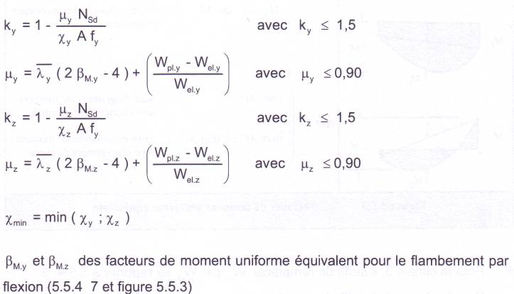 Flambement euro code 3 download pdf